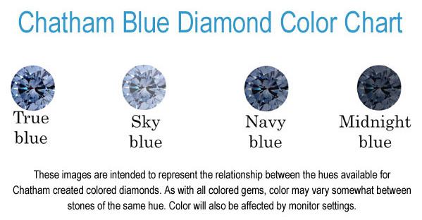 bluediamondcolorchart
